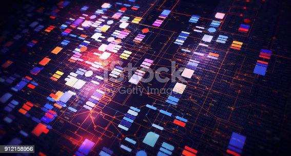 istock Block chain network 912158956