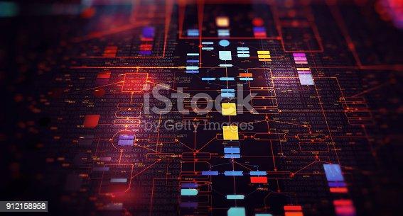 istock Block chain network 912158958