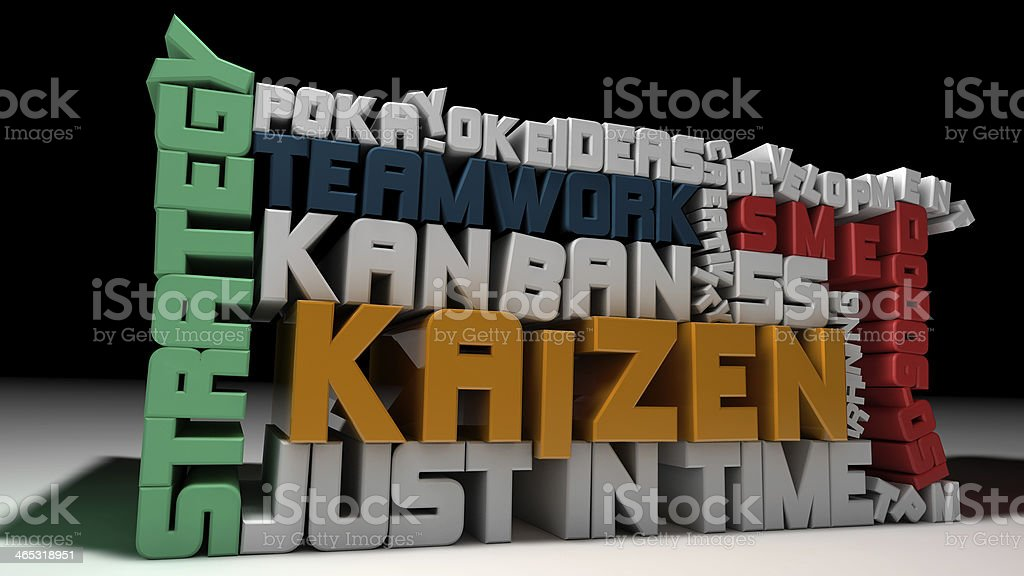 Block consists of words leading to business success 3d Kaizen and quality concepts Business Stock Photo