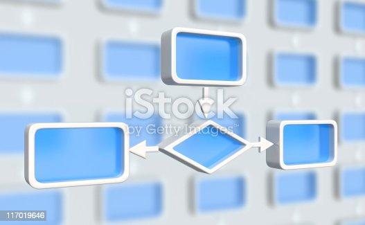 157434064istockphoto block scheme 117019646