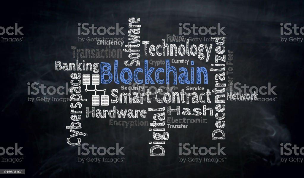 Blockchain wordcloud on blackboard concept stock photo