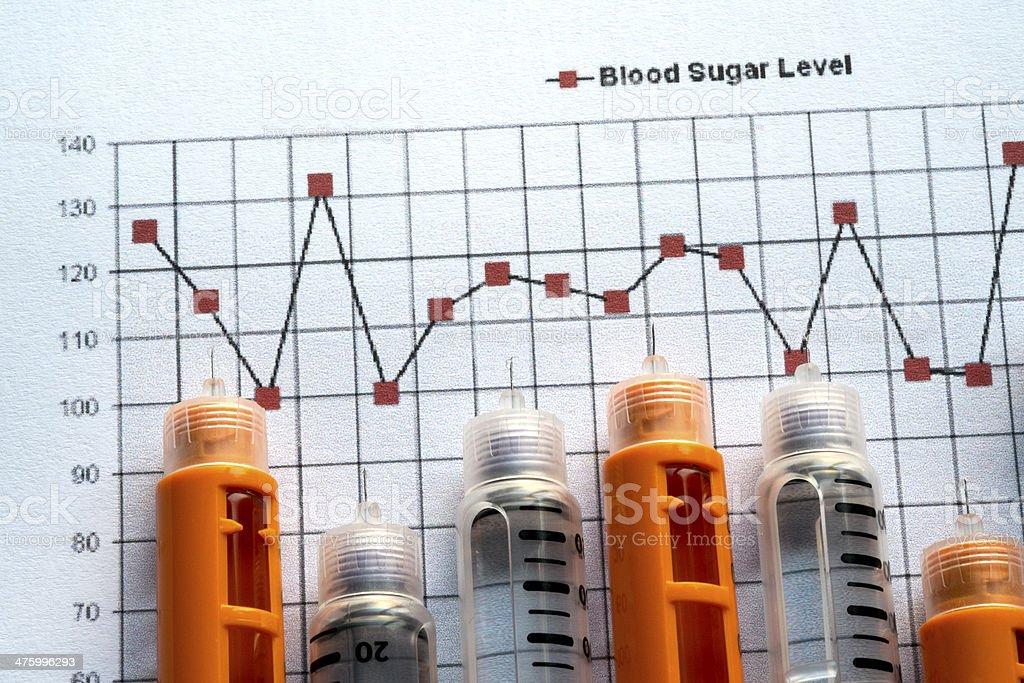 blood glucose level chart stock photo