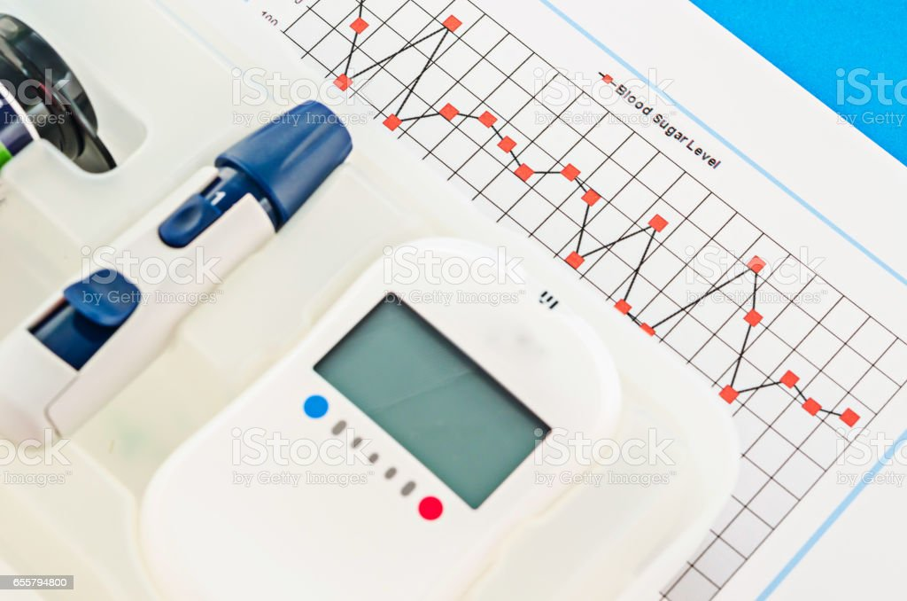 Blood sugar control chart with blood suga stock photo