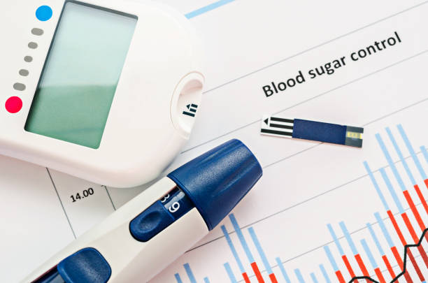 Blood sugar measurement Blood sugar measurement on blood sugar control chart. hypoglycemia stock pictures, royalty-free photos & images