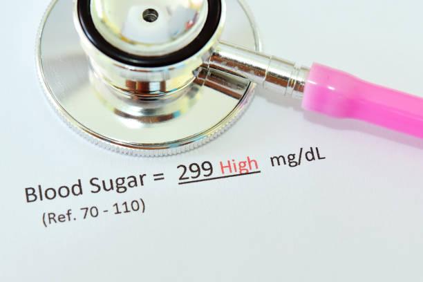 blutzucker-testergebnis - hyperglycemia stock-fotos und bilder