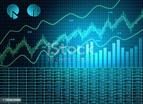 1177116437 istock photo Blue forex chart wallpaper 1150803995