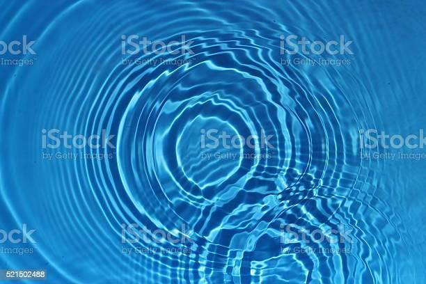 Photo of Blue Pool water circle