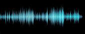 istock Blue sound waveform on a black background 470002071