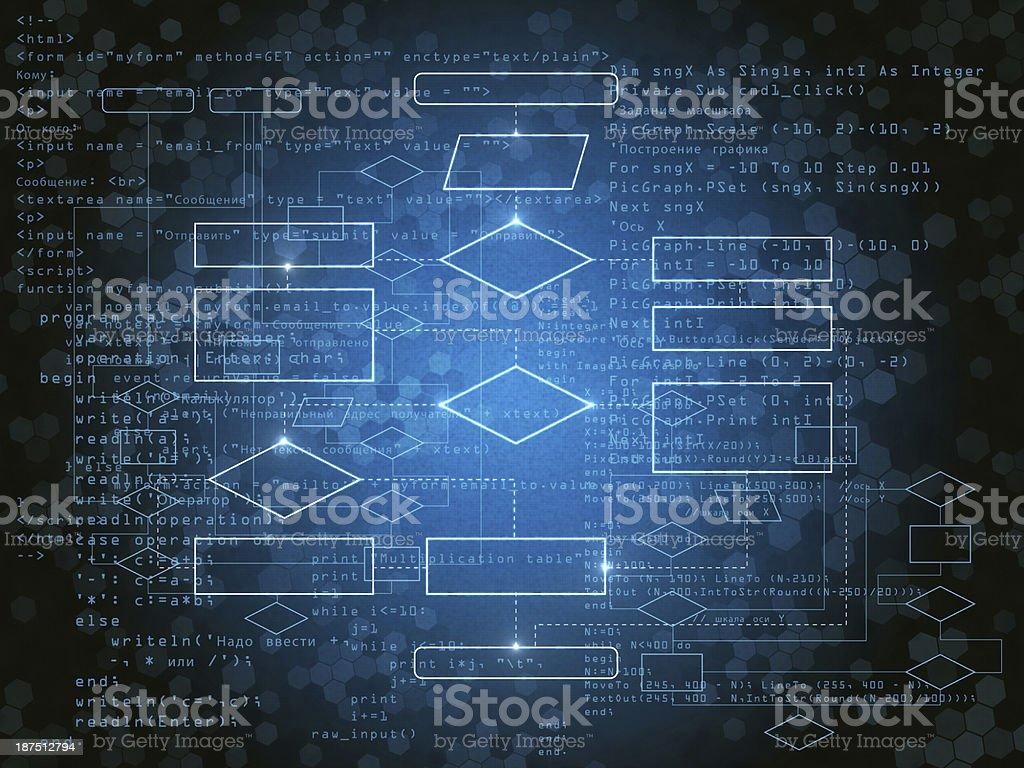 A blue technology programming board royalty-free stock photo