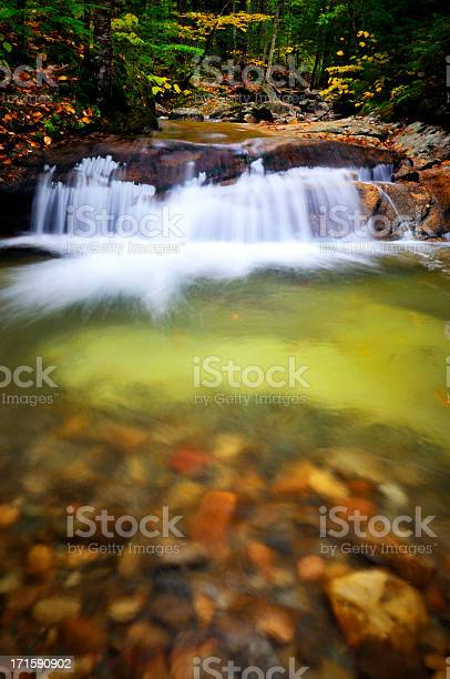 Photo of Blurred Motion Falls on the Pemi (Franconia Notch)