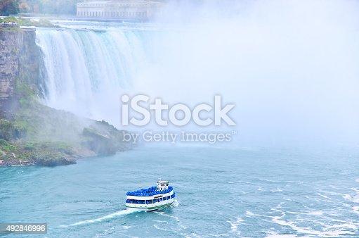 Boat tour at Niagara Falls with spraying water
