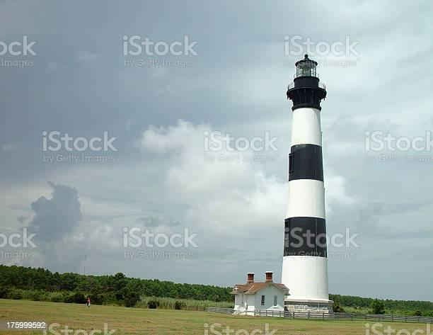 Bodie Island Lighthouse #2