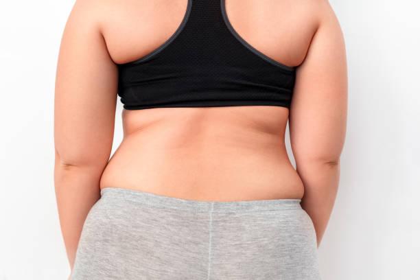 Body care chubby girl standing isolated on white showing back closeup picture id1188510238?b=1&k=6&m=1188510238&s=612x612&w=0&h=71w21qhtzg bpemd4kjptkdcfnbi87si50u3agw7uag=