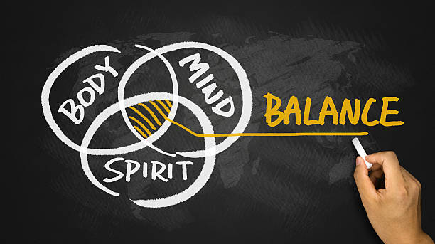 body mind spirit balance hand drawing on blackboard stock photo