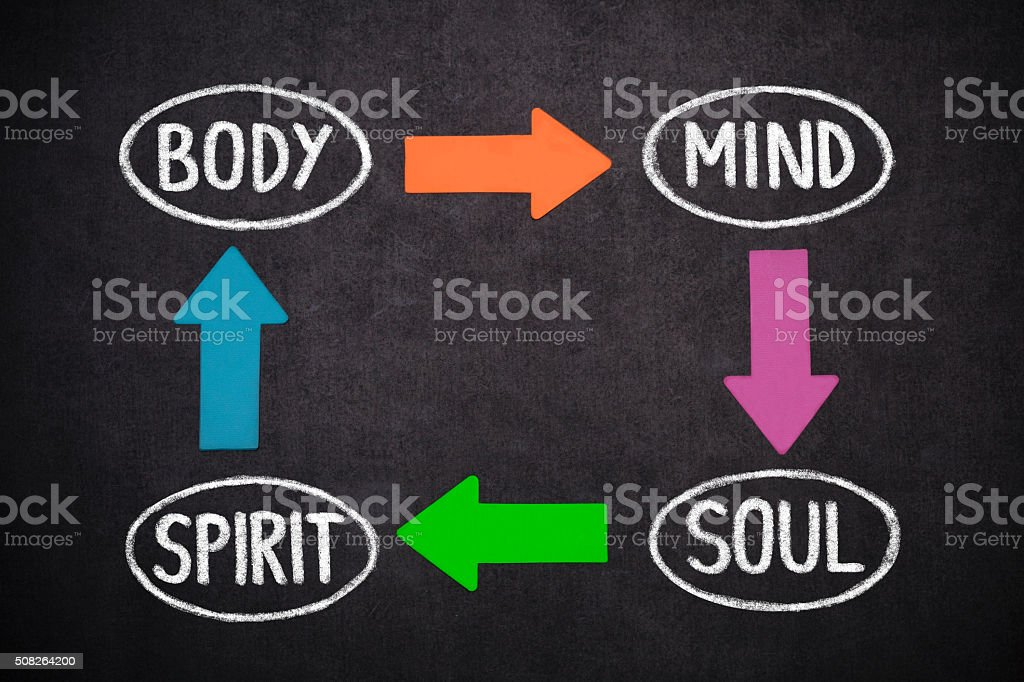 Body Mind Spirit Soul Concept Stock Photo More Pictures Of Arrow