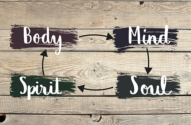 body, mind, spirit, soul, map for balanced life - naturopathy stock photos and pictures