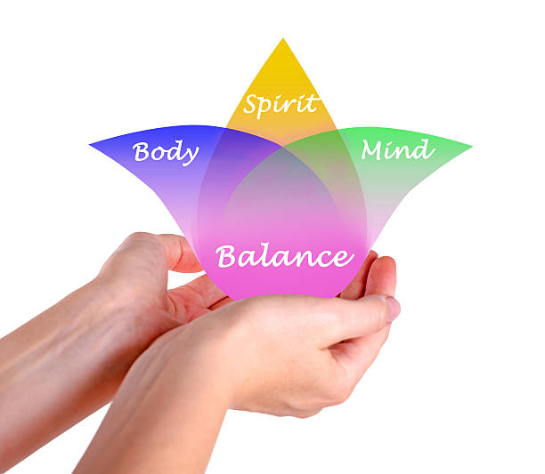 Cтоковое фото Тело, дух и разум баланс