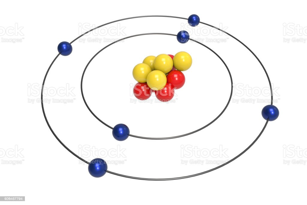 Bohr Model Of Carbon Atom With Proton Neutron And Electron Stock