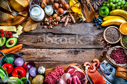 Food backgrounds: overhead view of a large group of food arranged all around the border of a rustic wooden table making a frame and leaving useful copy space for text and/or logo at the center. The composition includes ground meat, beef steak, sausages, salmon steak, fish, eggs, beans, shrimps, wholegrain pasta, vegetables like broccoli, carrots, lettuce, avocado, garlic, potatoes, tomatoes and spanish onion. Fruits like bananas, grape, fig, orange, apple and berries. Some nuts like walnut, pistachio, pecan and almonds. Dairy products like milk, yogurt, eggs and cheeses. Olive oil. High resolution 42Mp studio digital capture taken with SONY A7rII and Zeiss Batis 40mm F2.0 CF lens