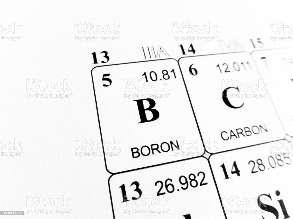 Boron Symbol On Periodic Table Periodic Table Element Boron Icon