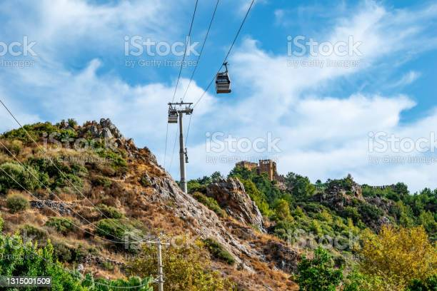 Photo of Bottom view of the cable car