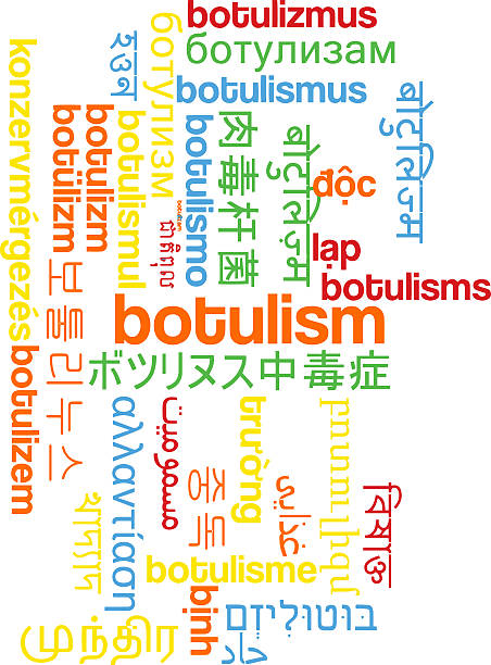 Botulisme d'origine multilanguage wordcloud concept de fond - Photo