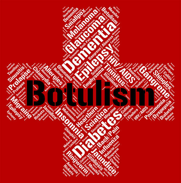 Botulism Word Shows Poor Health And Ailment - Photo