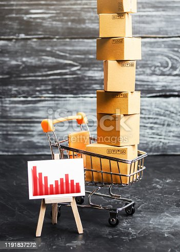 642250754 istock photo Boxes in a shopping cart and a easel with negative trend chart. Decrease in profit from sales, negative growth. Falling demand and worsening economic situation, low public purchasing power. 1191837272