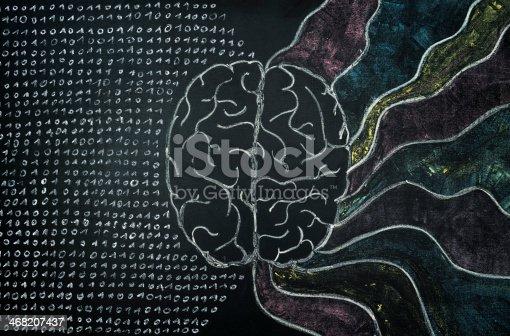 istock brain chalk blackboard 468207437