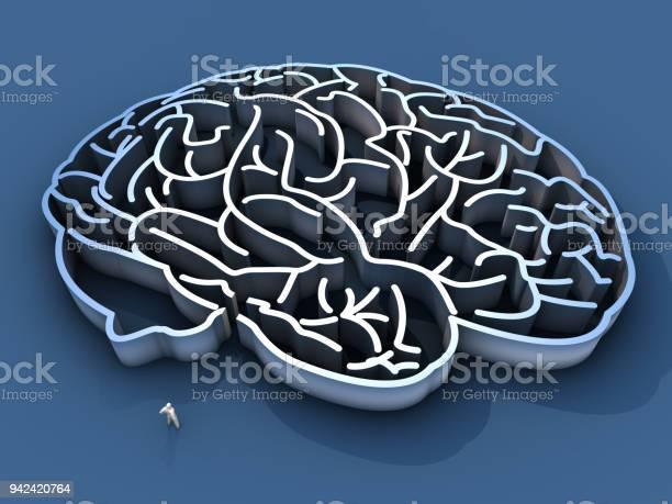 Brain labyrinth picture id942420764?b=1&k=6&m=942420764&s=612x612&h=qhqrijkmt glyq2j4n1dkpxqyiyxtmuxdicbfdtqe40=