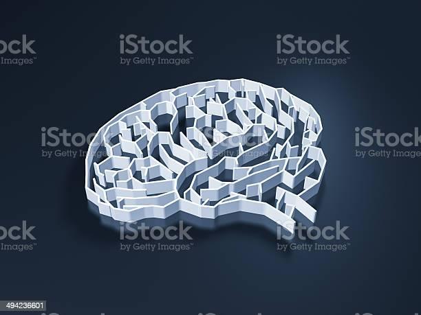 Brain maze picture id494236601?b=1&k=6&m=494236601&s=612x612&h= dwiiyc1mwlguyfexile8trzgutz80xhjgghjhs gkw=