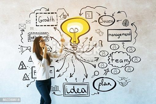 istock Brainstorm concept 852289818