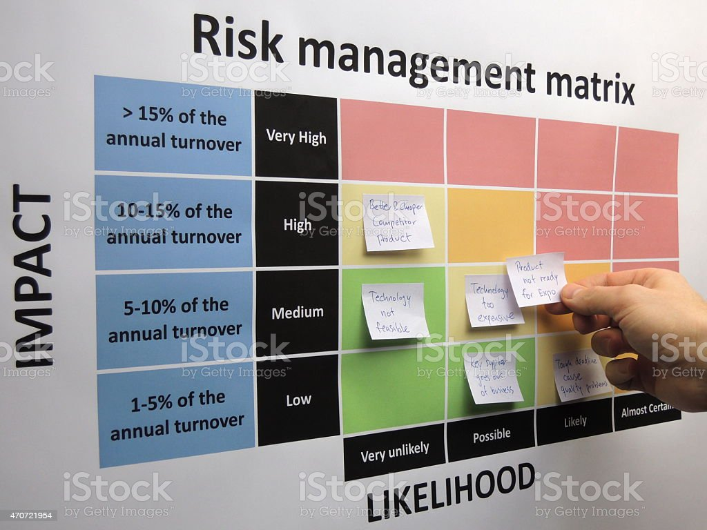 Brainstorming critical risks in a risk management matrix stock photo