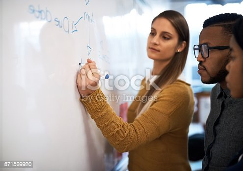 Shot of a group of students brainstorming at a whiteboard in class