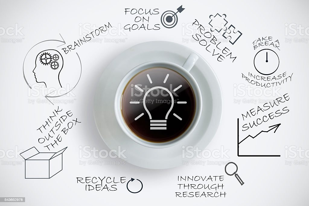 Brainstorming mind map business strategy stock photo