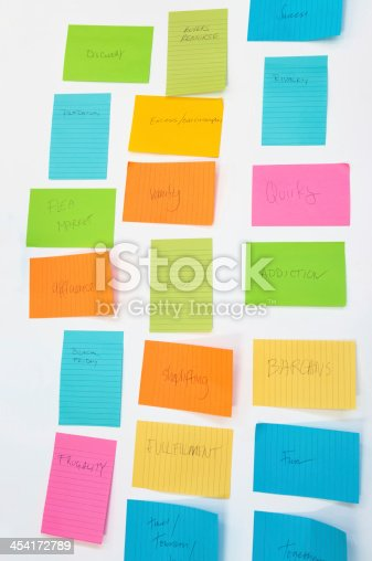 858413274 istock photo Brainstorming Session - Shopping Issues 454172789