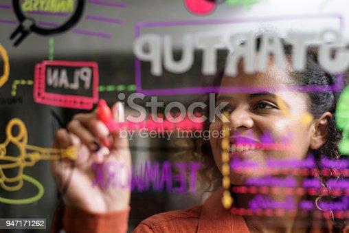 950560696 istock photo Brainstorming startup ideas on a window 947171262