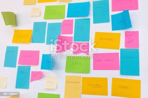 858413274 istock photo Brainstorming Workshop - Seniors' Aspirations, Issues, Concerns 181135852