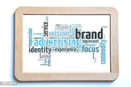 brand advertising word cloud