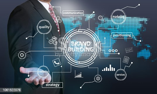 874270826istockphoto Brand Building, Business Marketing Words Quotes Concept 1061522076