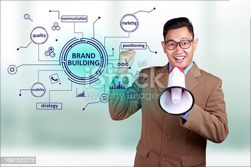 874270826istockphoto Brand Building, Business Marketing Words Quotes Concept 1061522272