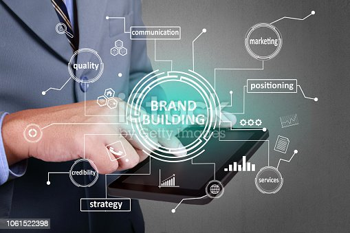 874270826istockphoto Brand Building, Business Marketing Words Quotes Concept 1061522398