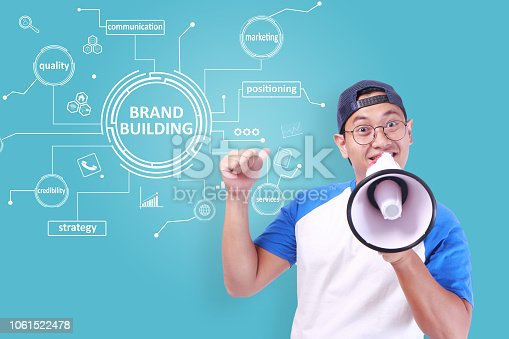 874270826istockphoto Brand Building, Business Marketing Words Quotes Concept 1061522478