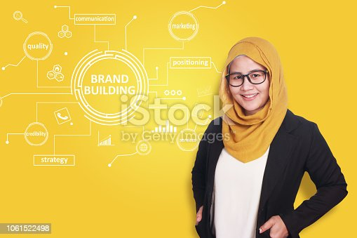 874270826istockphoto Brand Building, Business Marketing Words Quotes Concept 1061522498