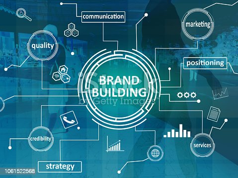 874270826istockphoto Brand Building, Business Marketing Words Quotes Concept 1061522568