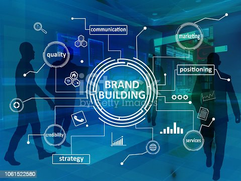 874270826istockphoto Brand Building, Business Marketing Words Quotes Concept 1061522580