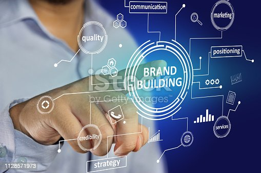 874270826istockphoto Brand Building, Business Marketing Words Quotes Concept 1128571973
