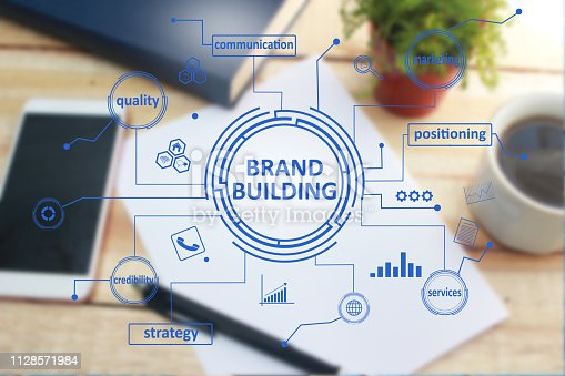 874270826istockphoto Brand Building, Business Marketing Words Quotes Concept 1128571984