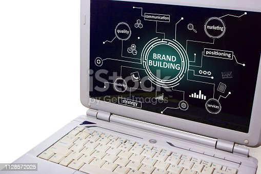 874270826istockphoto Brand Building, Business Marketing Words Quotes Concept 1128572025