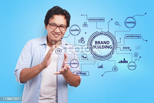 874270826istockphoto Brand Building, Business Marketing Words Quotes Concept 1128572071
